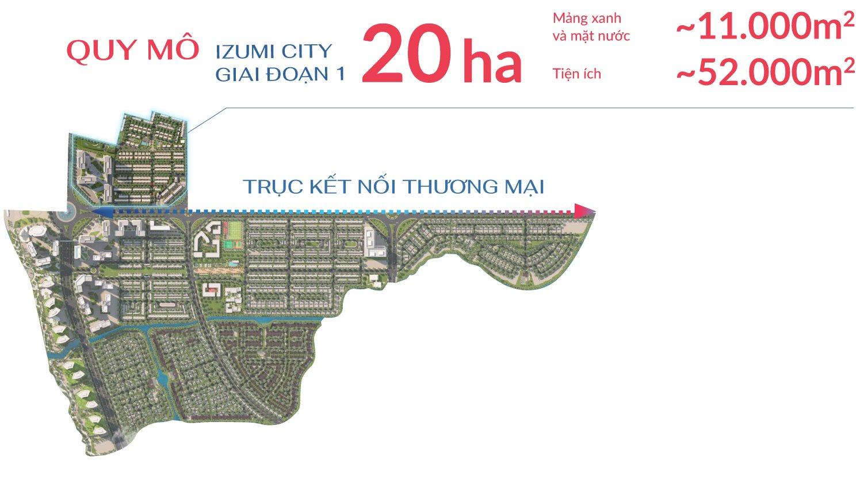 Giai đoạn 1 Izumi City